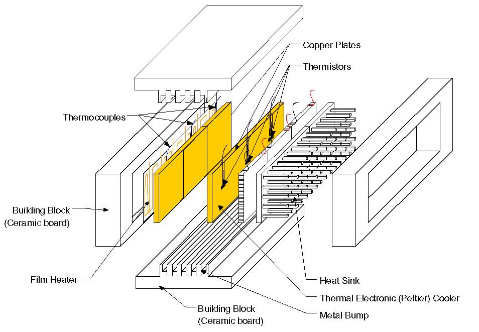 Research papers on heat transfer through micro chips